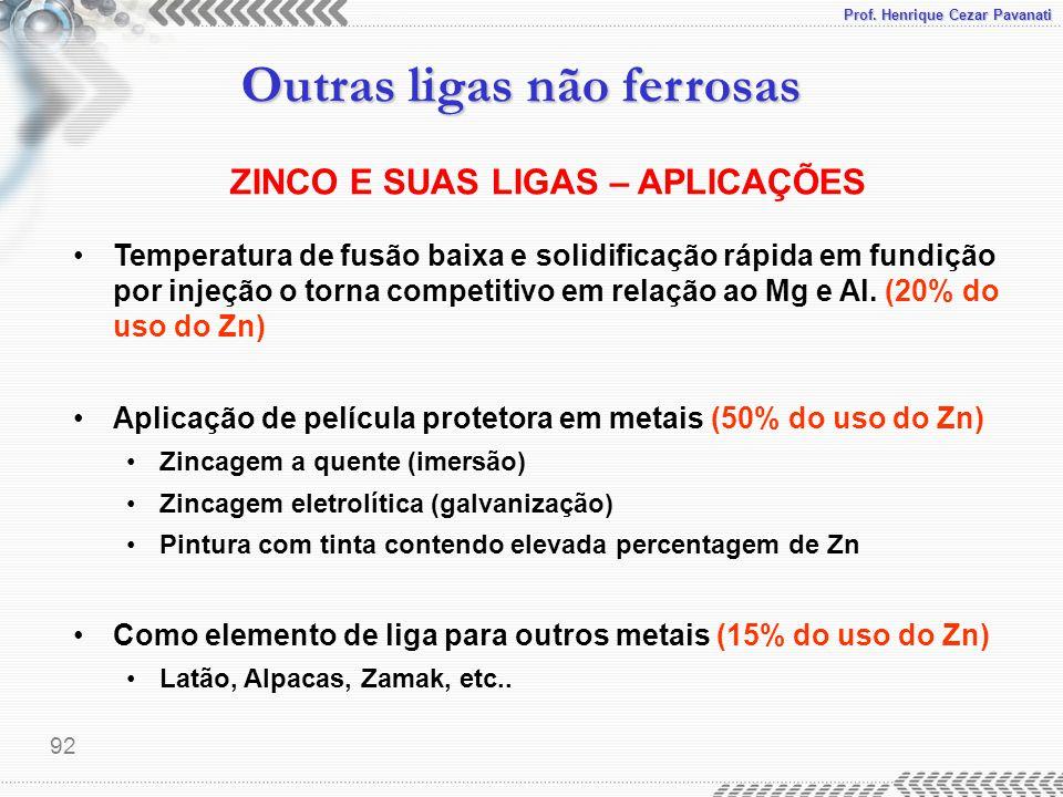 Prof. Henrique Cezar Pavanati Outras ligas não ferrosas 92 ZINCO E SUAS LIGAS – APLICAÇÕES Temperatura de fusão baixa e solidificação rápida em fundiç