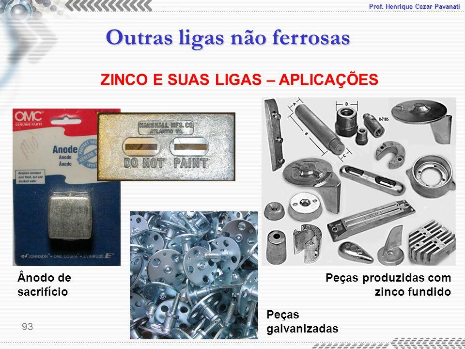 Prof. Henrique Cezar Pavanati Outras ligas não ferrosas 93 ZINCO E SUAS LIGAS – APLICAÇÕES Peças produzidas com zinco fundido Peças galvanizadas Ânodo