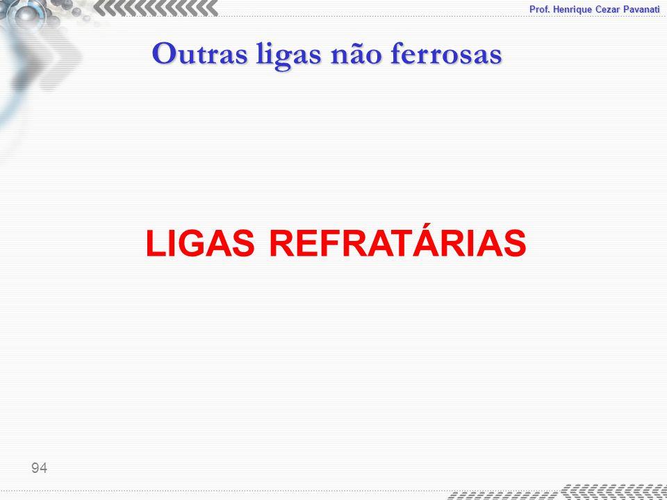 Prof. Henrique Cezar Pavanati Outras ligas não ferrosas 94 LIGAS REFRATÁRIAS
