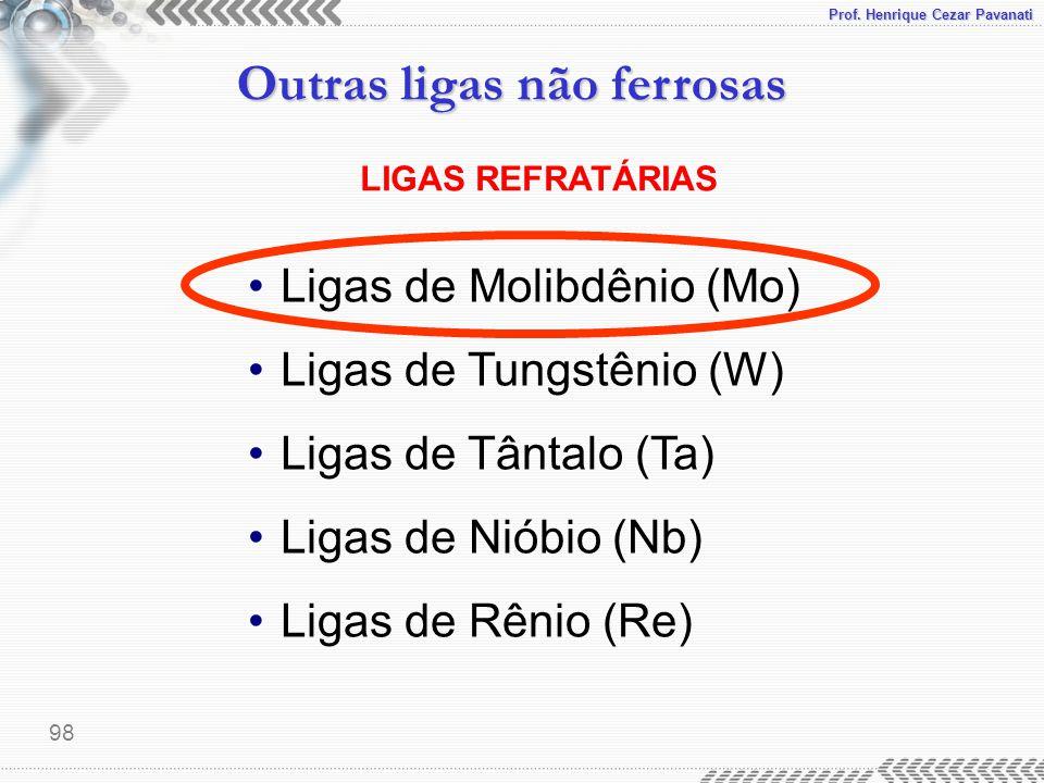 Prof. Henrique Cezar Pavanati Outras ligas não ferrosas 98 LIGAS REFRATÁRIAS Ligas de Molibdênio (Mo) Ligas de Tungstênio (W) Ligas de Tântalo (Ta) Li