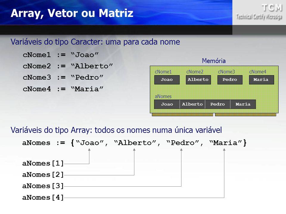 "Array, Vetor ou Matriz aNomes := { ""Joao"", ""Alberto"", ""Pedro"", ""Maria"" } aNomes[1] aNomes[2] aNomes[3] aNomes[4] cNome1 := ""Joao"" cNome2 := ""Alberto"""