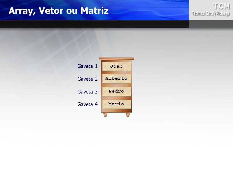Gaveta 1 Gaveta 2 Gaveta 3 Gaveta 4 Joao Alberto Pedro Maria Array, Vetor ou Matriz