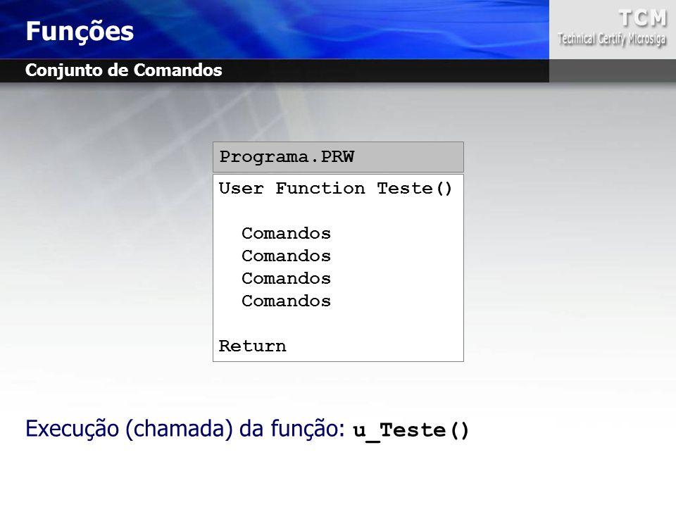 Funções User Function Teste() Comandos Return Execução (chamada) da função: u_Teste() Programa.PRW Conjunto de Comandos