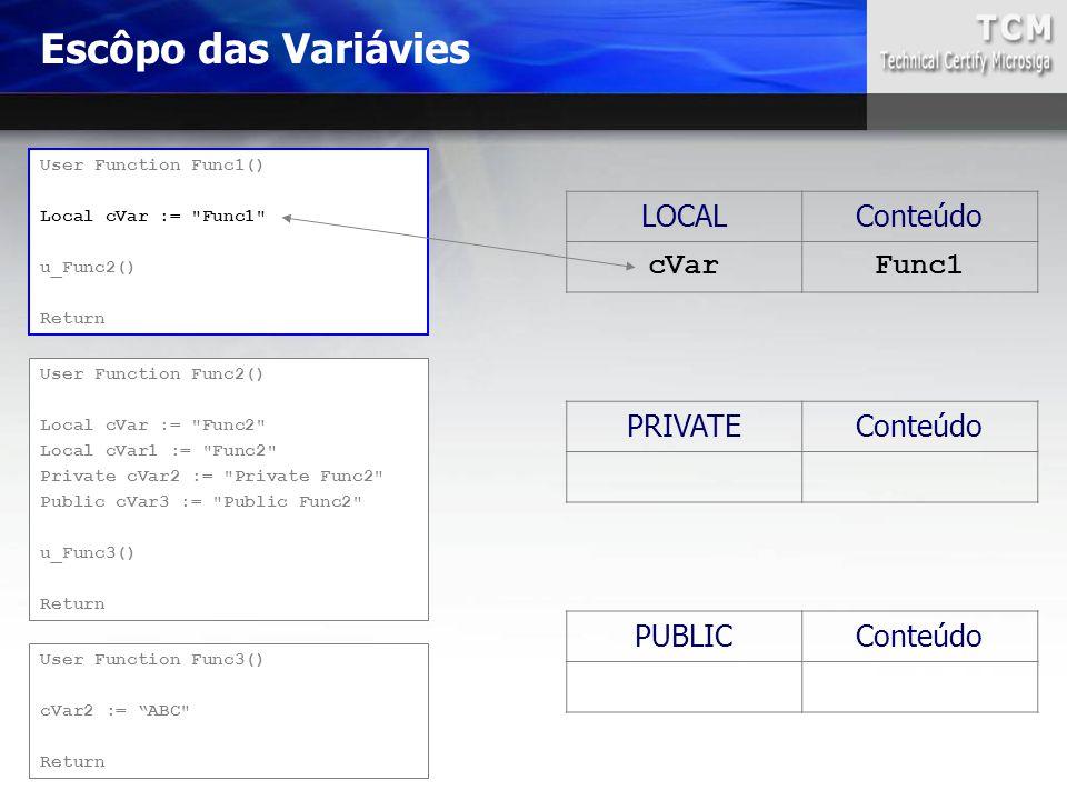 User Function Func1() Local cVar :=