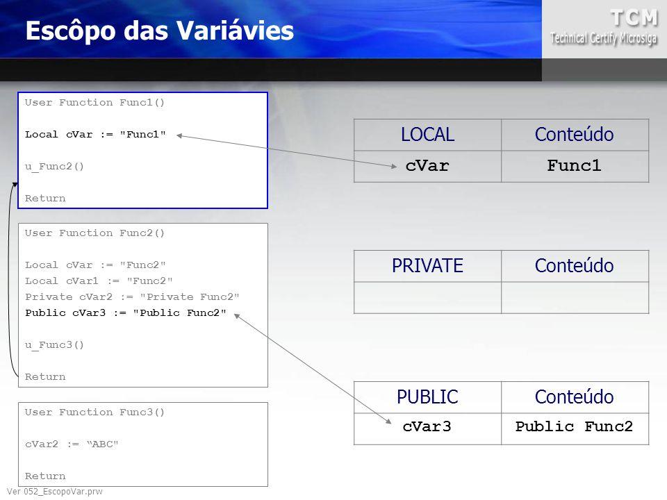Ver 052_EscopoVar.prw User Function Func1() Local cVar :=