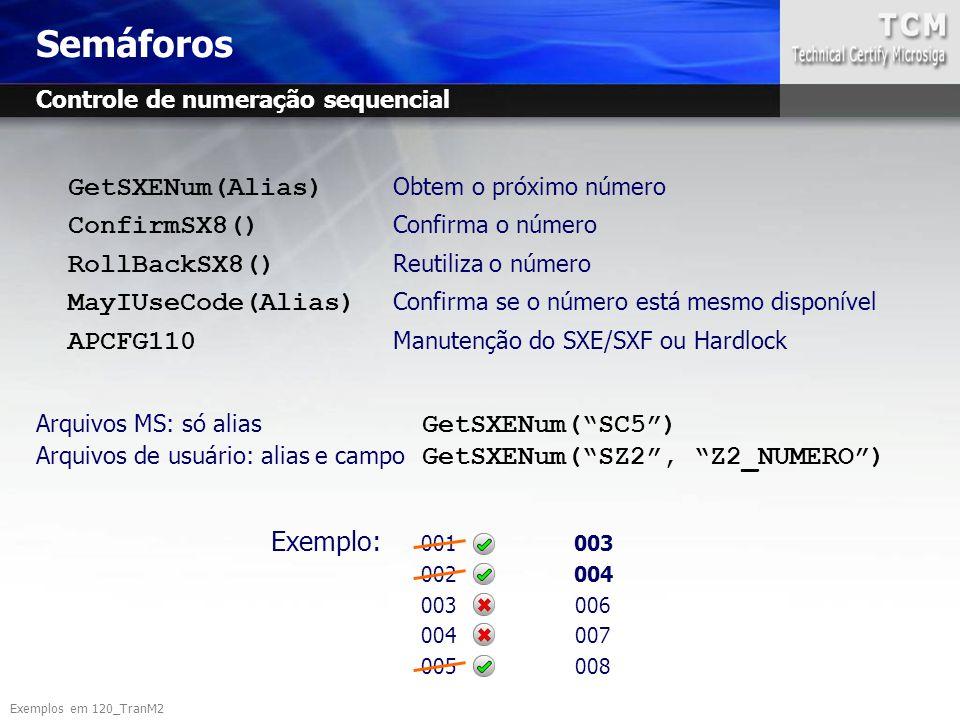 GetSXENum(Alias) Obtem o próximo número ConfirmSX8() Confirma o número RollBackSX8() Reutiliza o número MayIUseCode(Alias) Confirma se o número está m