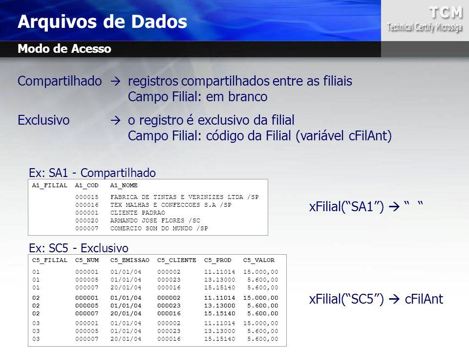 Arquivos de Dados Compartilhado  registros compartilhados entre as filiais Campo Filial: em branco Exclusivo  o registro é exclusivo da filial Campo