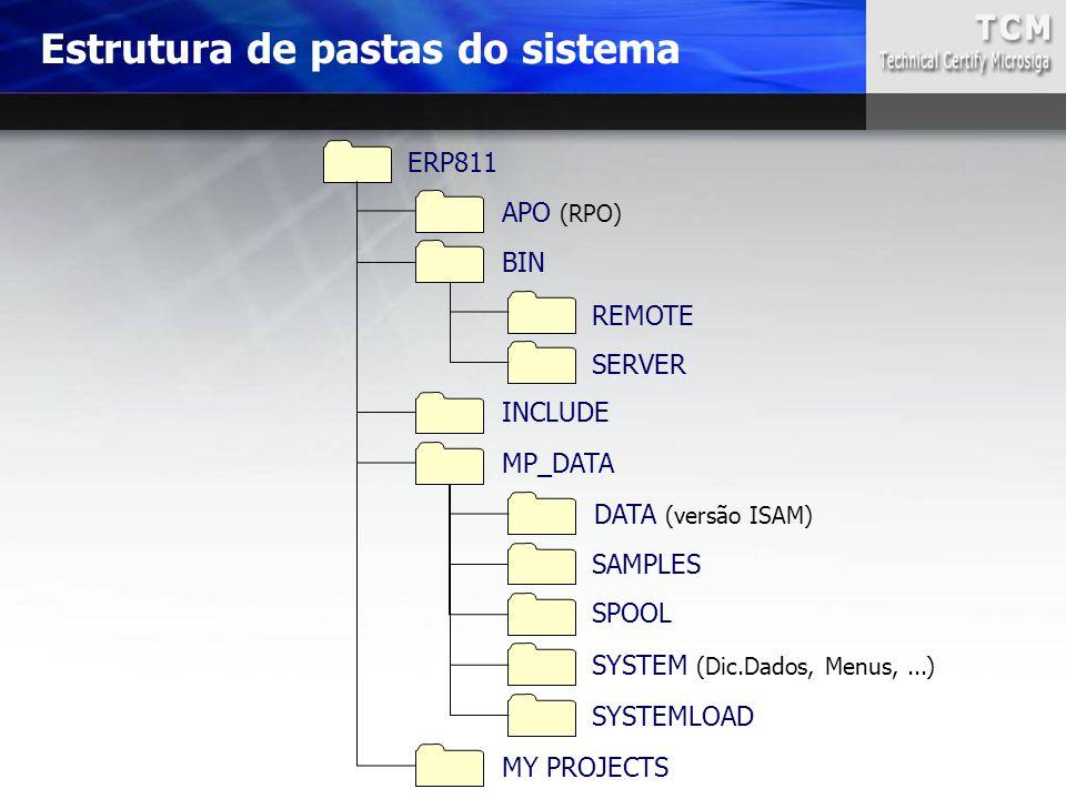 Estrutura de pastas do sistema ERP811 APO (RPO) BIN REMOTE SERVER INCLUDE MP_DATA DATA (versão ISAM) SAMPLES SPOOL SYSTEM (Dic.Dados, Menus,...) SYSTE