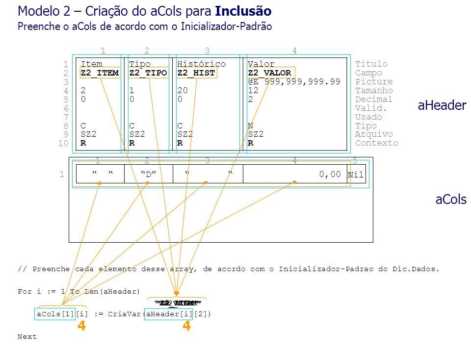 """Nil """" """"D"""""""" 0,00 Item Z2_ITEM 2 0 C SZ2 R Tipo Z2_TIPO 1 0 C SZ2 R Histórico Z2_HIST 20 0 C SZ2 R Valor Z2_VALOR @E 999,999,999.99 12 2 N SZ2 R aHeader"""