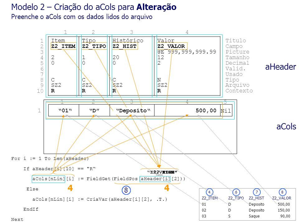 For i := 1 To Len(aHeader) If aHeader[i][10] == R aCols[nLin][i] := FieldGet(FieldPos(aHeader[i][2])) Else aCols[nLin][i] := CriaVar(aHeader[i][2],.T.) EndIf Next Nil Item Z2_ITEM 2 0 C SZ2 R Tipo Z2_TIPO 1 0 C SZ2 R Histórico Z2_HIST 20 0 C SZ2 R Valor Z2_VALOR @E 999,999,999.99 12 2 N SZ2 R aHeader aCols Titulo Campo Picture Tamanho Decimal Valid.