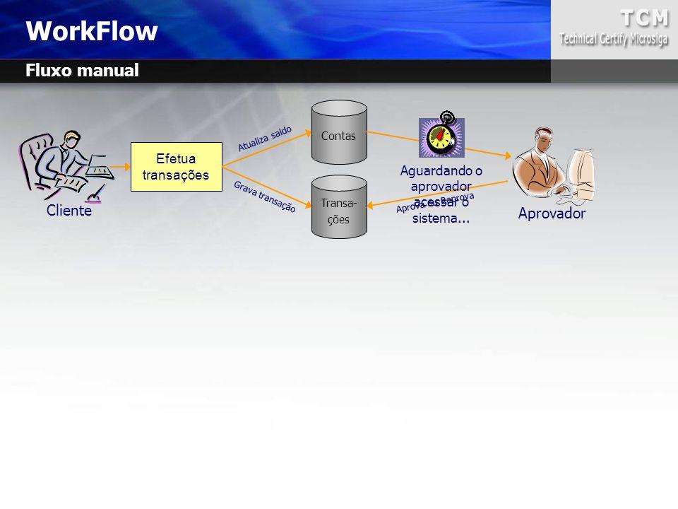 WorkFlow Efetua transações Contas Transa- ções Atualiza saldo Grava transação Saldo Aprova ou Reprova Cliente Aprovador Aguardando o aprovador acessar