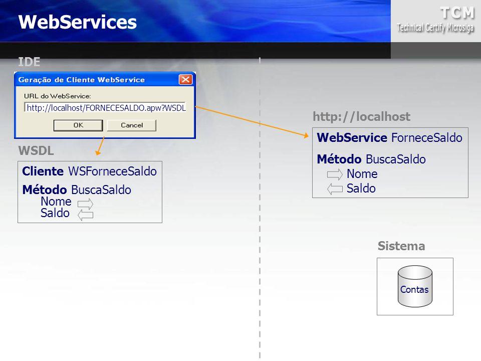 WebService ForneceSaldo Método BuscaSaldo Nome Saldo http://localhost IDE http://localhost/FORNECESALDO.apw?WSDL Contas Sistema WSDL Cliente WSFornece