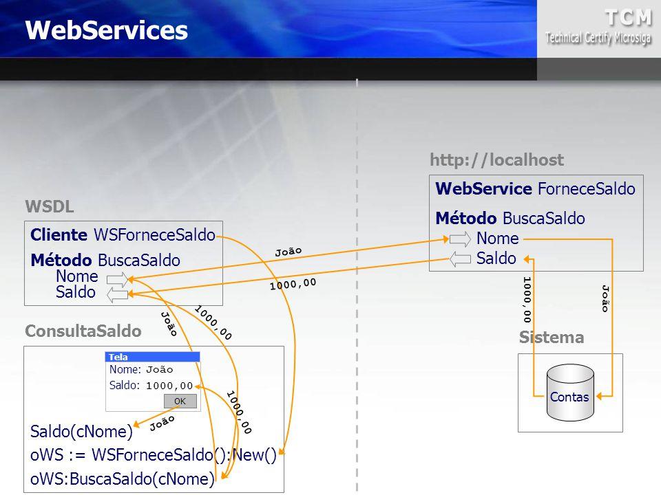 Saldo(cNome) oWS := WSForneceSaldo():New() oWS:BuscaSaldo(cNome) WSDL Cliente WSForneceSaldo Método BuscaSaldo Nome Saldo WebService ForneceSaldo Méto