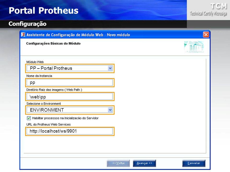 Portal Protheus Configuração PP – Portal Protheus pp \web\pp ENVIRONMENT http://localhost/ws/9901