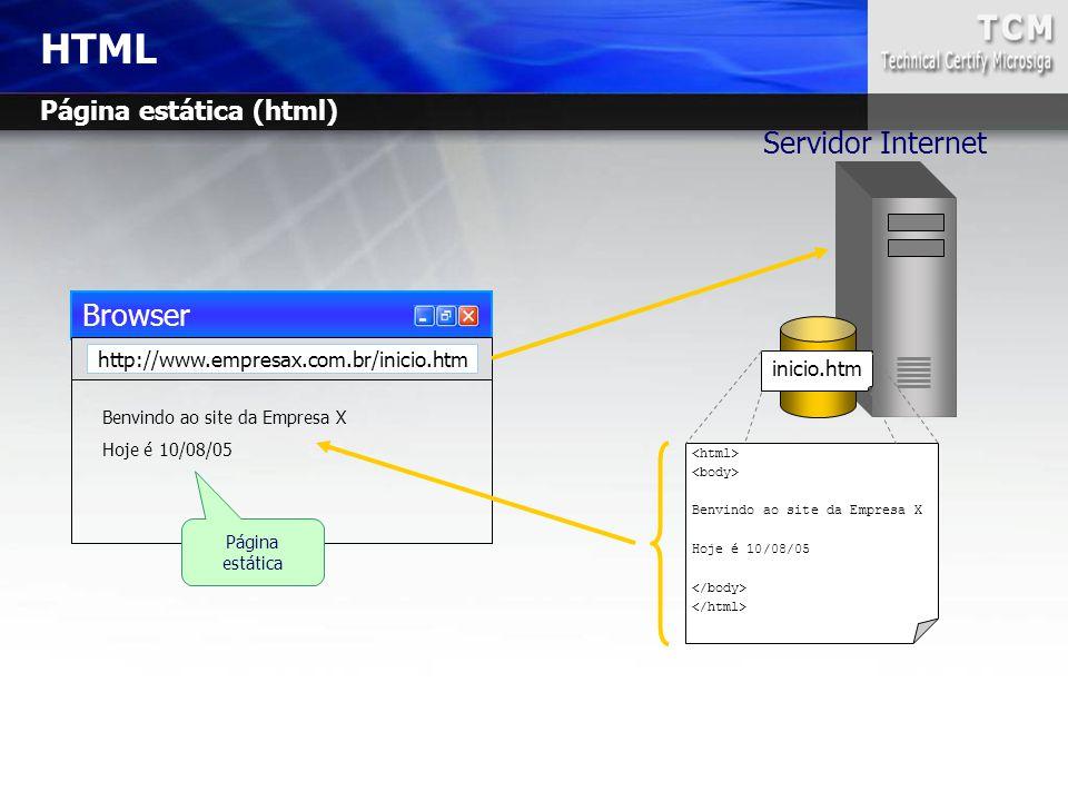 HTML Benvindo ao site da Empresa X Hoje é 10/08/05 Servidor Internet inicio.htm Benvindo ao site da Empresa X Hoje é 10/08/05 Browser http://www.empre
