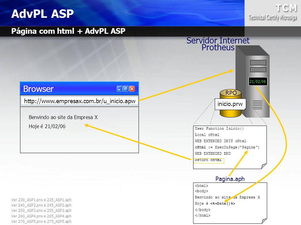 "Servidor Internet Protheus 21/02/06 RPO AdvPL ASP User Function Inicio() Local cHtml WEB EXTENDED INIT cHtml cHtml := ExecInPage(""Pagina"") WEB EXTENDE"