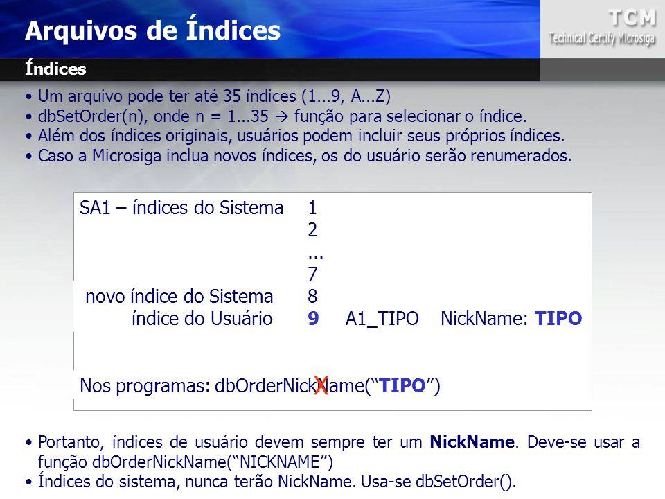 Arquivos de Índices Um arquivo pode ter até 35 índices (1...9, A...Z) dbSetOrder(n), onde n = 1...35  função para selecionar o índice. Além dos índic