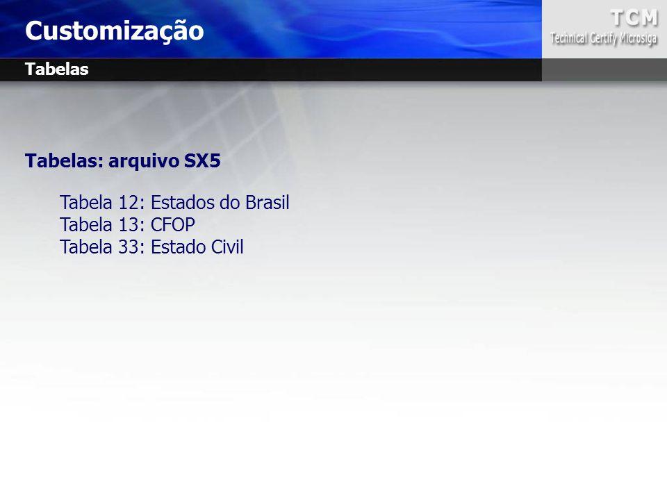 Tabelas: arquivo SX5 Tabela 12: Estados do Brasil Tabela 13: CFOP Tabela 33: Estado Civil Customização Tabelas