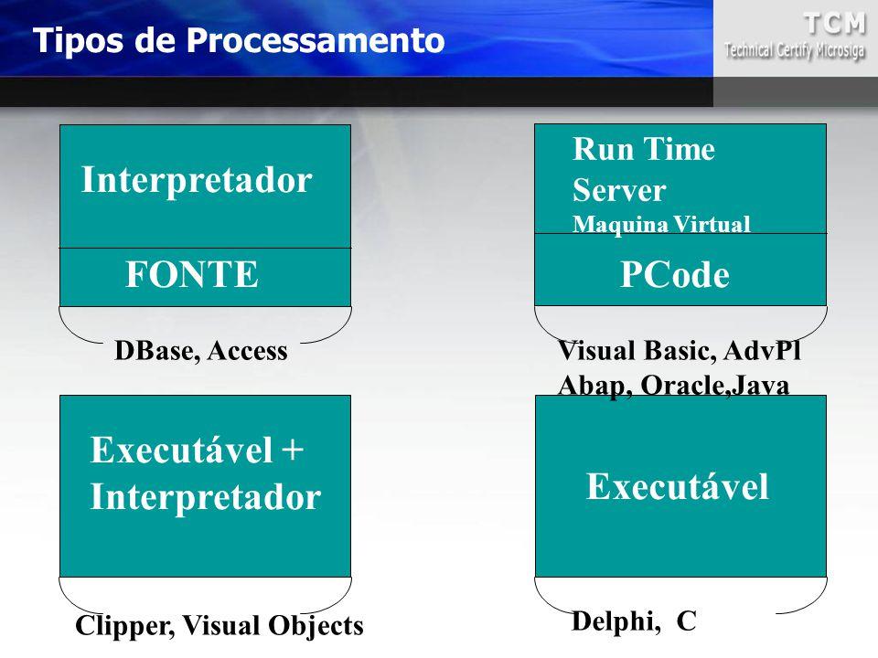 FONTE Interpretador Run Time Server Maquina Virtual PCode Executável + Interpretador Executável Delphi, C Clipper, Visual Objects Visual Basic, AdvPl