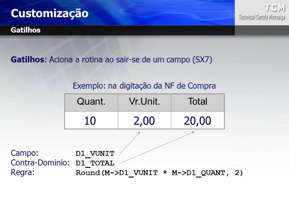 Gatilhos: Aciona a rotina ao sair-se de um campo (SX7) Customização Gatilhos Campo: D1_VUNIT Contra-Dominio: D1_TOTAL Regra: Round(M->D1_VUNIT * M->D1