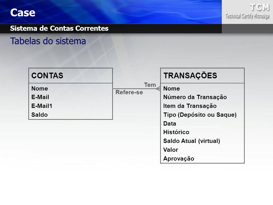 CONTAS Nome E-Mail E-Mail1 Saldo Case Sistema de Contas Correntes Tabelas do sistema TRANSAÇÕES Nome Número da Transação Item da Transação Tipo (Depós