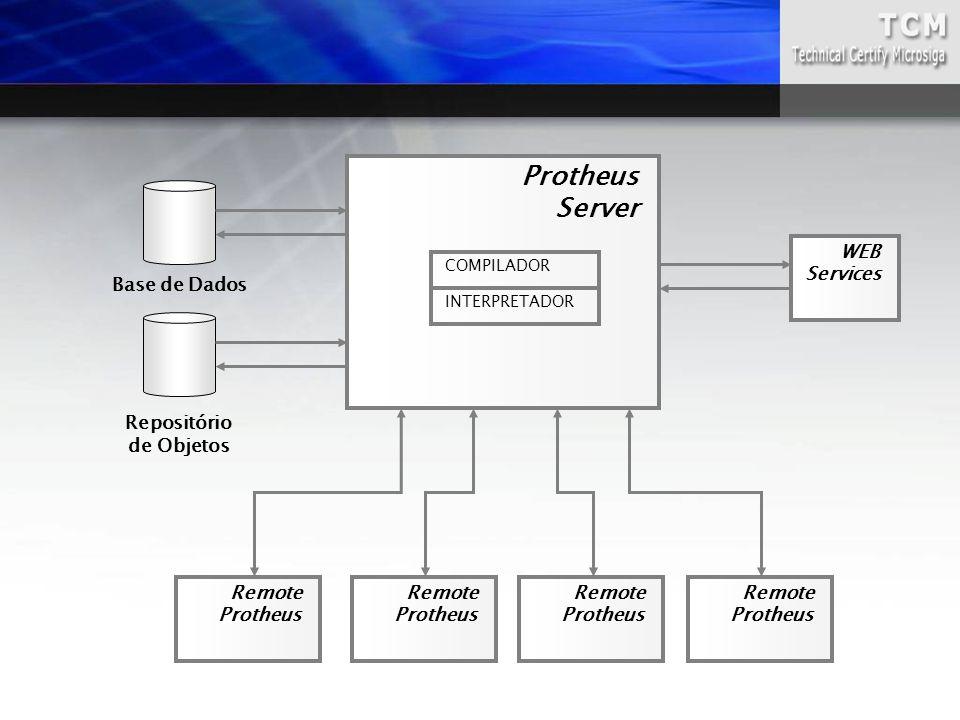 Protheus Server COMPILADOR INTERPRETADOR Repositório de Objetos Remote Protheus Base de Dados Remote Protheus Remote Protheus Remote Protheus WEB Serv