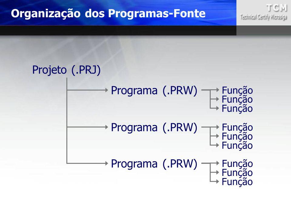 Organização dos Programas-Fonte Projeto (.PRJ) Programa (.PRW) Função Programa (.PRW) Função Programa (.PRW) Função