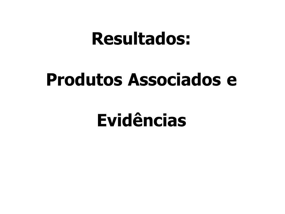 Resultados: Produtos Associados e Evidências