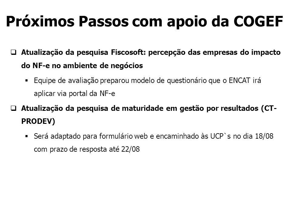 Próximos Passos com apoio da COGEF  Atualização da pesquisa Fiscosoft: percepção das empresas do impacto do NF-e no ambiente de negócios  Equipe de avaliação preparou modelo de questionário que o ENCAT irá aplicar via portal da NF-e  Atualização da pesquisa de maturidade em gestão por resultados (CT- PRODEV)  Será adaptado para formulário web e encaminhado às UCP`s no dia 18/08 com prazo de resposta até 22/08
