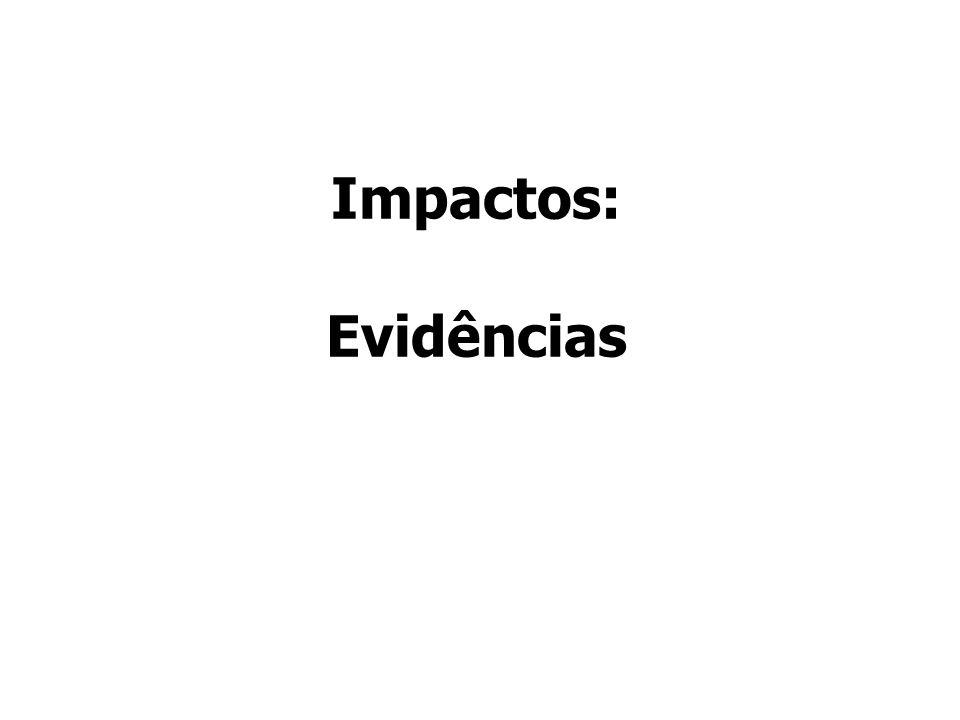Impactos: Evidências