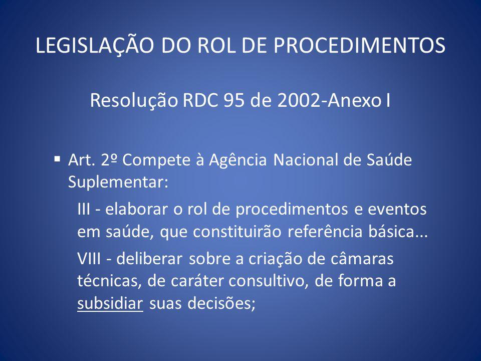 LEGISLAÇÃO DO ROL DE PROCEDIMENTOS Resolução RDC 95 de 2002-Anexo I  Art.
