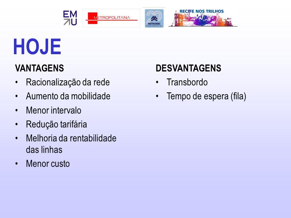 Parceria EMTU/Metrorec/RME Gerenciamento compartilhado do Terminal de Integração Reuniões periódicas de acompanhamento e intercâmbio Manutenção e Conservação Patrimonial (pessoal, água, energia, coleta de lixo, limpeza do pátio e plataforma, sanitários, pintura, abastecimento d'água) Segurança (vigilância, entrada e saída de pessoal, fornecedores e materiais)