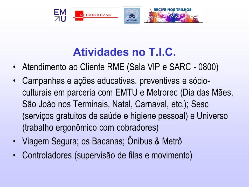 Atividades no T.I.C. Atendimento ao Cliente RME (Sala VIP e SARC - 0800) Campanhas e ações educativas, preventivas e sócio- culturais em parceria com