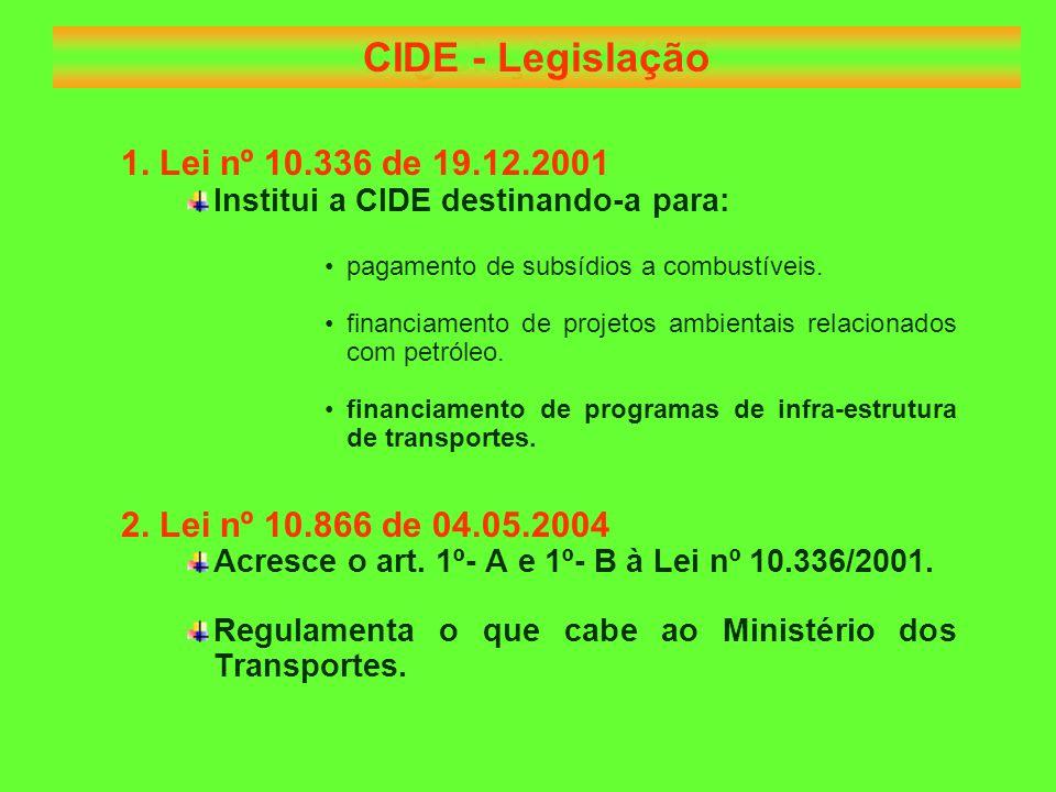 1. Lei nº 10.336 de 19.12.2001 Institui a CIDE destinando-a para: pagamento de subsídios a combustíveis. financiamento de projetos ambientais relacion