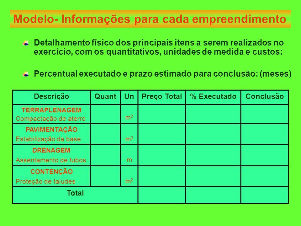Detalhamento físico dos principais itens a serem realizados no exercício, com os quantitativos, unidades de medida e custos: Percentual executado e prazo estimado para conclusão: (meses) DescriçãoQuantUnPreço Total% ExecutadoConclusão TERRAPLENAGEM Compactação de aterro m3m3 PAVIMENTAÇÃO Estabilização da basem3m3 DRENAGEM Assentamento de tubosm CONTENÇÃO Proteção de taludesm2m2 Total Modelo- Informações para cada empreendimento