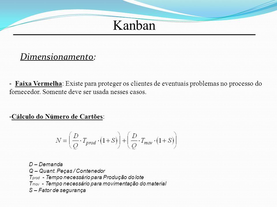 Kanban Dimensionamento: - Faixa Vermelha: Existe para proteger os clientes de eventuais problemas no processo do fornecedor. Somente deve ser usada ne
