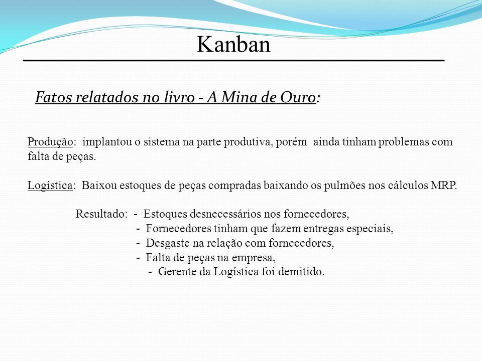 Kanban Produção: implantou o sistema na parte produtiva, porém ainda tinham problemas com falta de peças. Logística: Baixou estoques de peças comprada