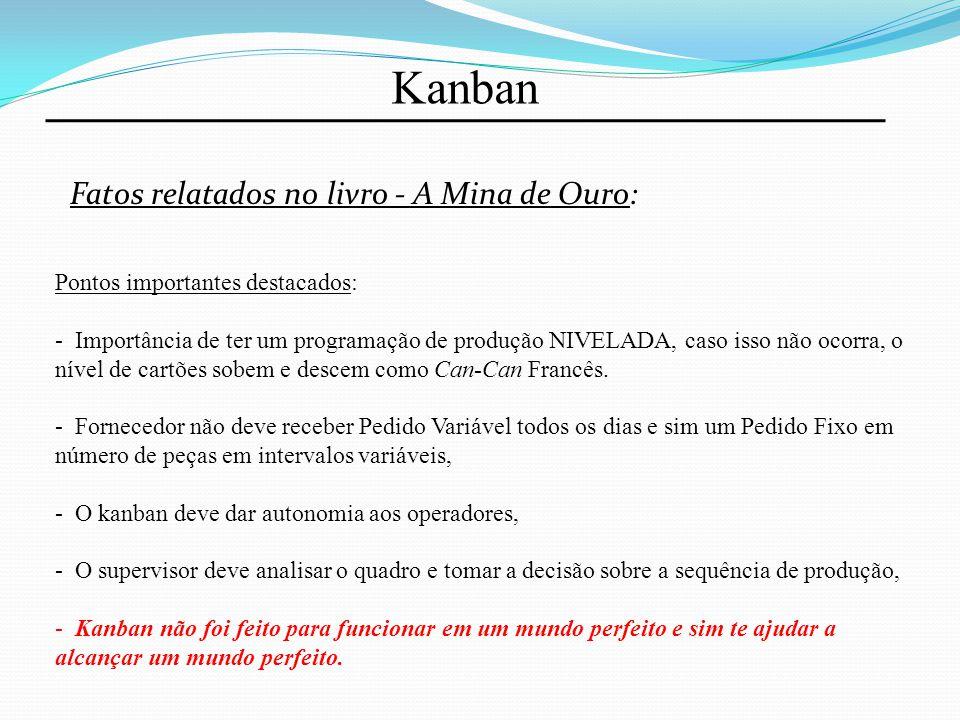 Kanban Pontos importantes destacados: - Importância de ter um programação de produção NIVELADA, caso isso não ocorra, o nível de cartões sobem e desce