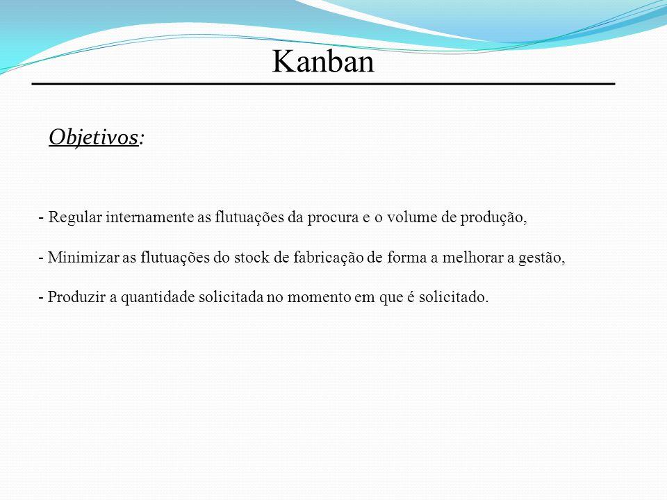 Kanban - É uma palavra japonesa que significa literalmente etiqueta ou cartão, - Kanban é um cartão rectangular de dimensões reduzidas e normalmente plastificado, que é colocado num contentor, - Num Kanban encontra-se um certo número de informações que variam conforme as empresas, existindo, contudo, informações minimamente indispensáveis que se encontram em todos os kanbans.