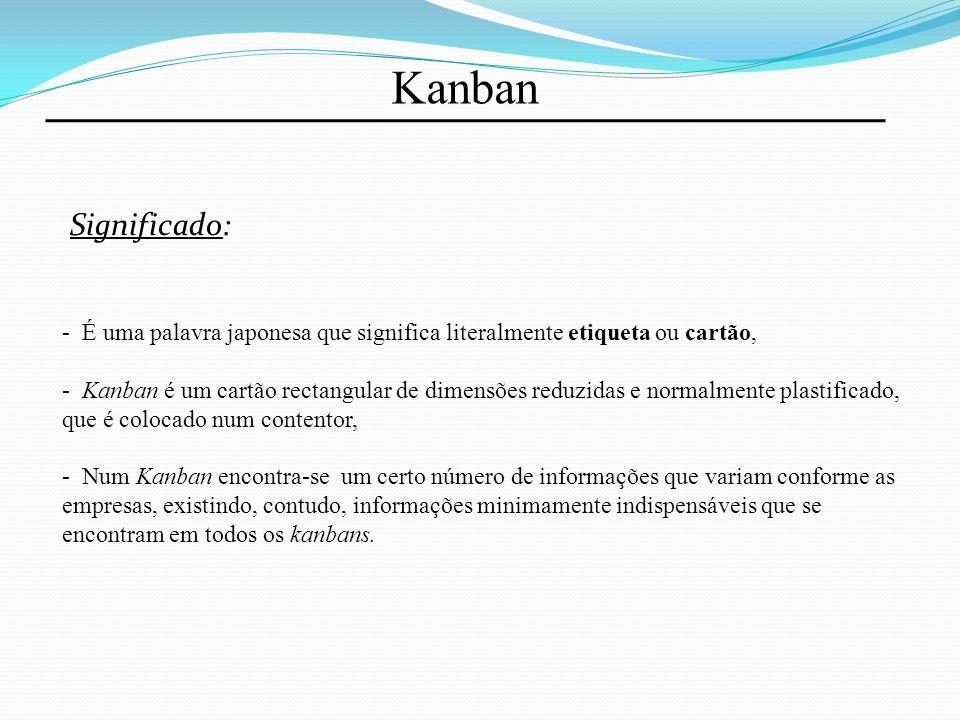 Kanban Exemplo de Cartão Kanban : - Referência da peça fabricada e da operação, - Capacidade do contentor, - Indicação do posto de trabalho a montante, - Indicação do posto de trabalho a jusante, - Número de cartões Kanban em circulação da respectiva referência.