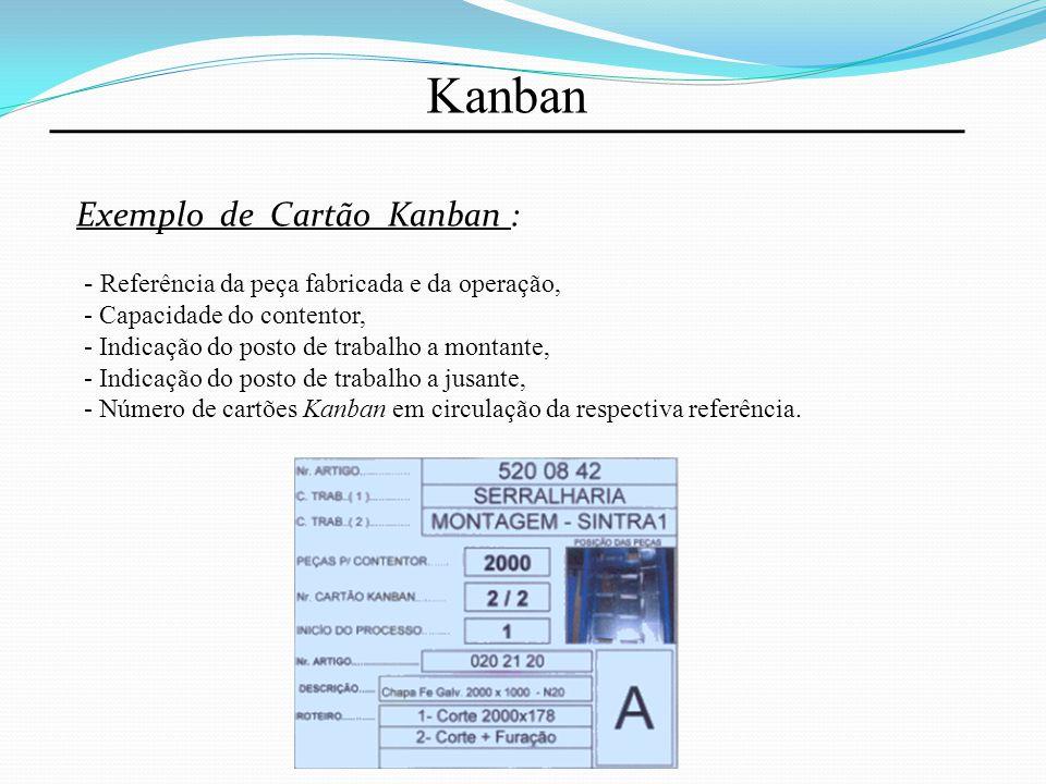 Kanban Exemplo de Cartão Kanban : - Referência da peça fabricada e da operação, - Capacidade do contentor, - Indicação do posto de trabalho a montante