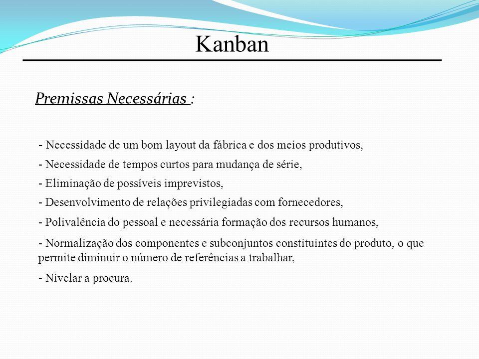 Kanban Pontos importantes destacados: - Importância de ter um programação de produção NIVELADA, caso isso não ocorra, o nível de cartões sobem e descem como Can-Can Francês.