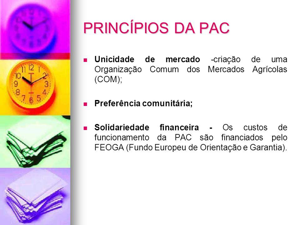 PRINCÍPIOS DA PAC - Unicidade de mercado -criação de uma Organização Comum dos Mercados Agrícolas (COM); Preferência comunitária; Solidariedade financ