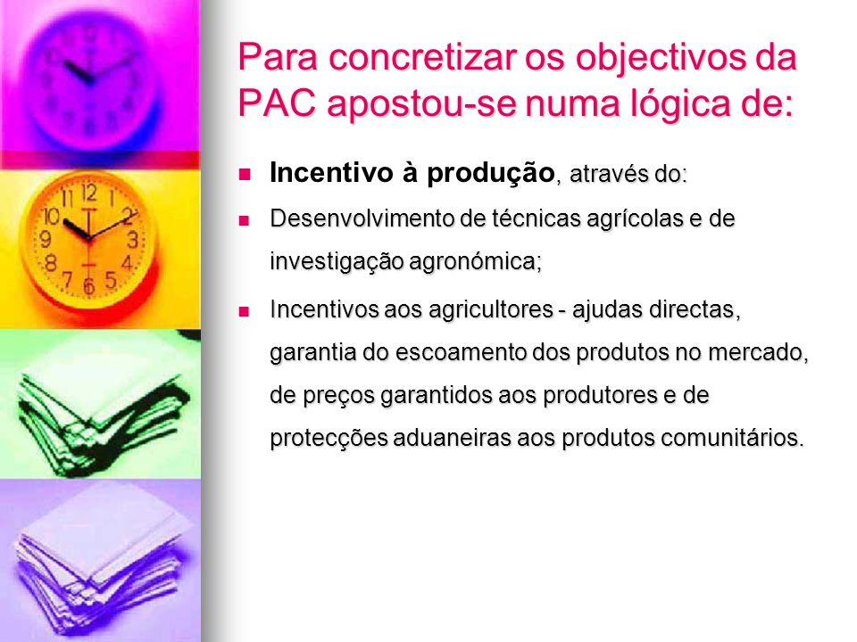Para concretizar os objectivos da PAC apostou-se numa lógica de:, através do: Incentivo à produção, através do: Desenvolvimento de técnicas agrícolas