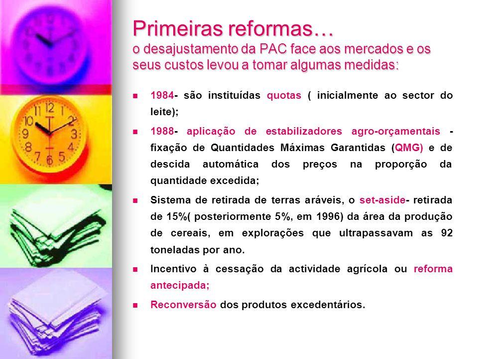 Primeiras reformas… o desajustamento da PAC face aos mercados e os seus custos levou a tomar algumas medidas: 1984- são instituídas quotas ( inicialme