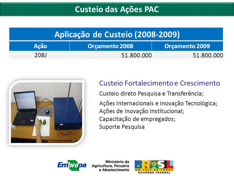 Custeio das Ações PAC Custeio Fortalecimento e Crescimento Custeio direto Pesquisa e Transferência; Ações Internacionais e Inovação Tecnológica; Ações de Inovação Institucional; Capacitação de empregados; Suporte Pesquisa Aplicação de Custeio (2008-2009) AçãoOrçamento 2008Orçamento 2009