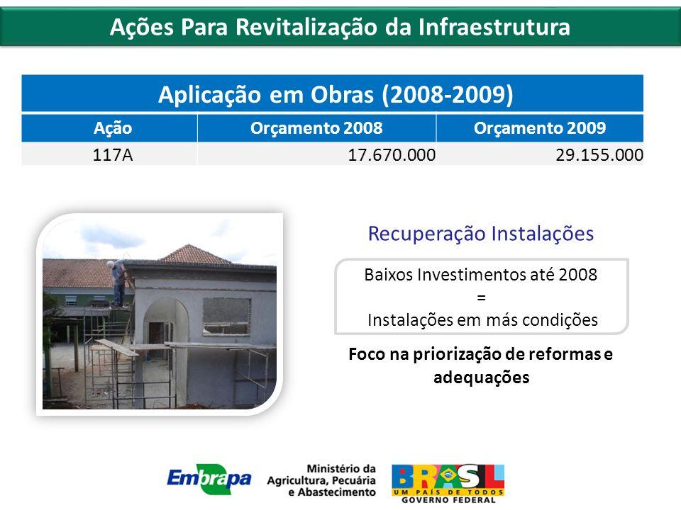 Ações Para Revitalização da Infraestrutura Aplicação em Obras (2008-2009) AçãoOrçamento 2008Orçamento 2009 Recuperação Instalações Baixos Investimentos até 2008 = Instalações em más condições Foco na priorização de reformas e adequações