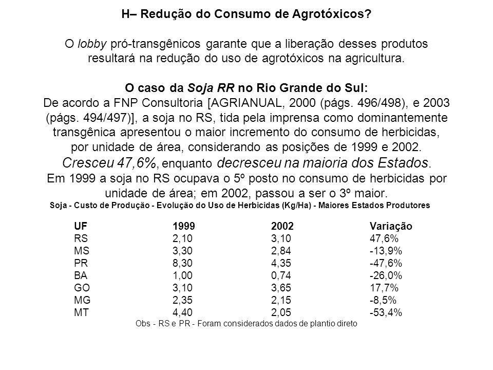 H– Redução do Consumo de Agrotóxicos? O lobby pró-transgênicos garante que a liberação desses produtos resultará na redução do uso de agrotóxicos na a