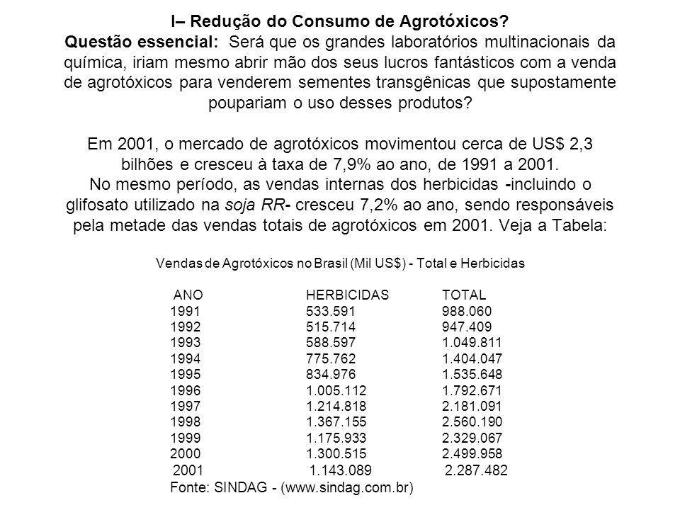 I– Redução do Consumo de Agrotóxicos? Questão essencial: Será que os grandes laboratórios multinacionais da química, iriam mesmo abrir mão dos seus lu
