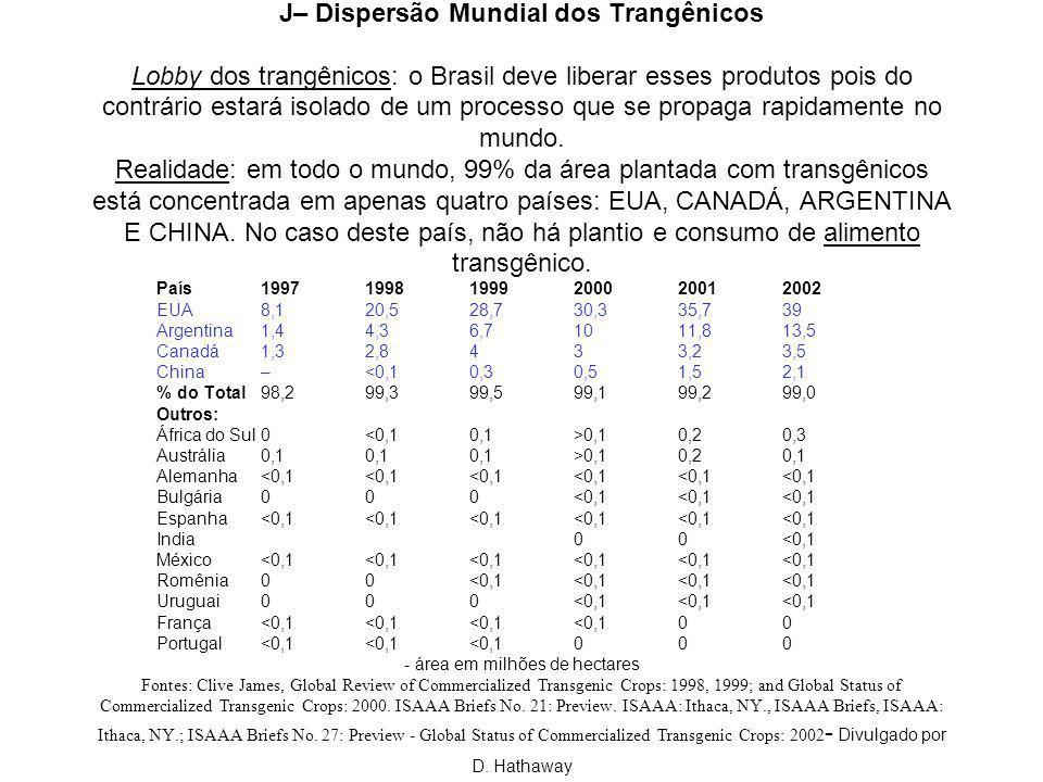 J– Dispersão Mundial dos Trangênicos Lobby dos trangênicos: o Brasil deve liberar esses produtos pois do contrário estará isolado de um processo que s